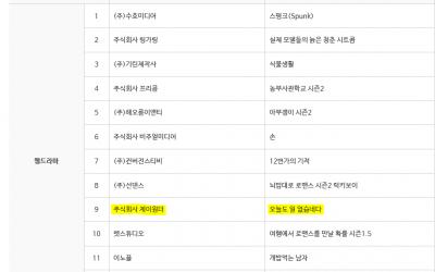 한국콘텐츠진흥원 제작지원 최종선정